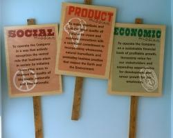 Mission Statement, Print on Wood